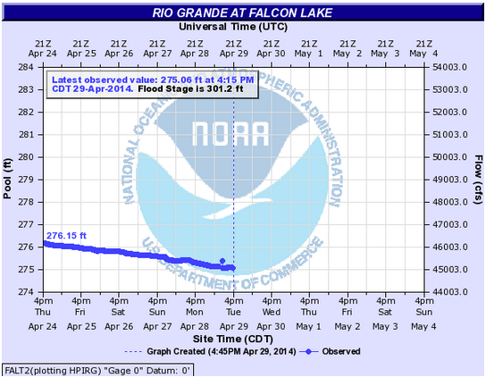 2014-04-29_water_level_275-06